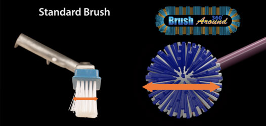 360 brush around brush